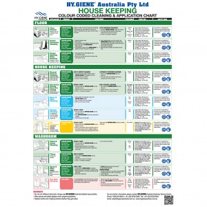 29816_Hy.Giene-Chart-Housekeeping-A3-Frangipani